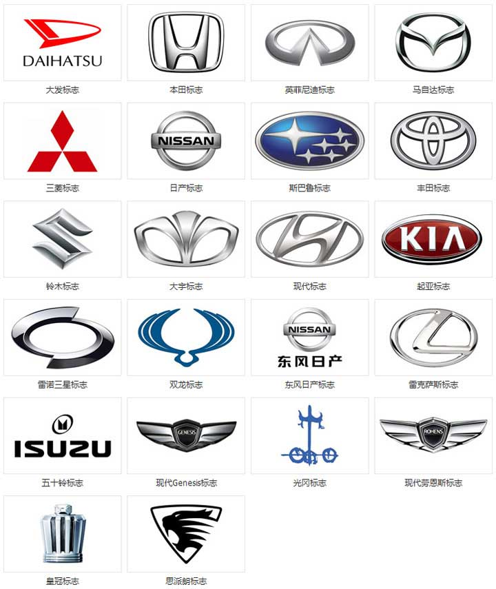 汽车品牌标志图片大全 汽车维修标志设计大全 汽车配件logo设计合集图片