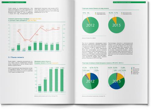 Transfin-M 货运租赁公司年度报告企业宣传画册设计