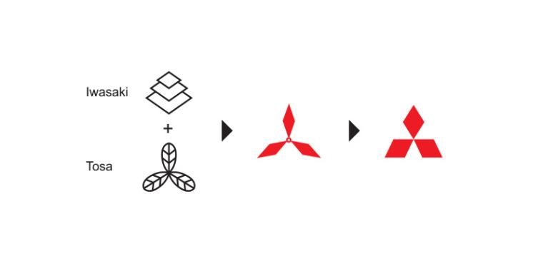 三菱汽车logo设计-上海logo设计公司logo设计教程
