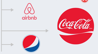 设计logo要拒绝跟风,创造潮流