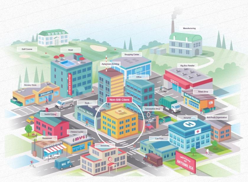 等距设计-城市的插图设计