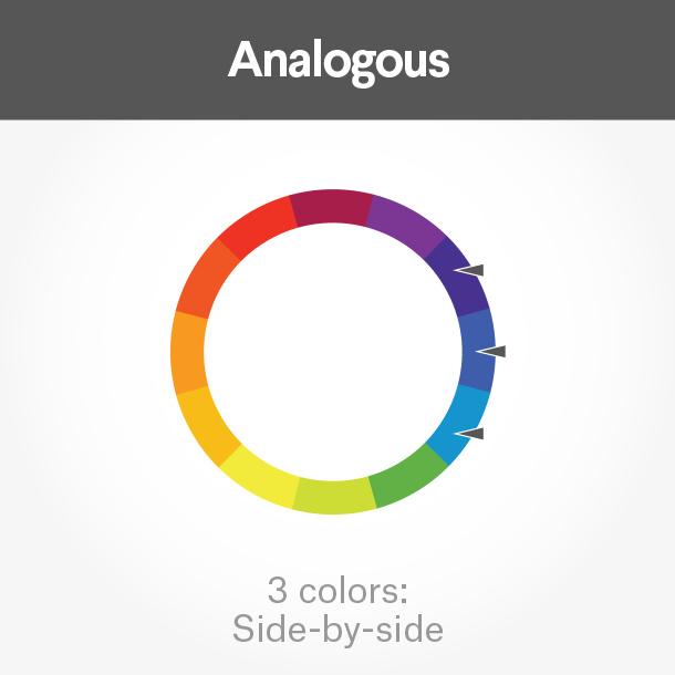logo配色色轮邻近色-上海Logo设计公司logo设计最终指南