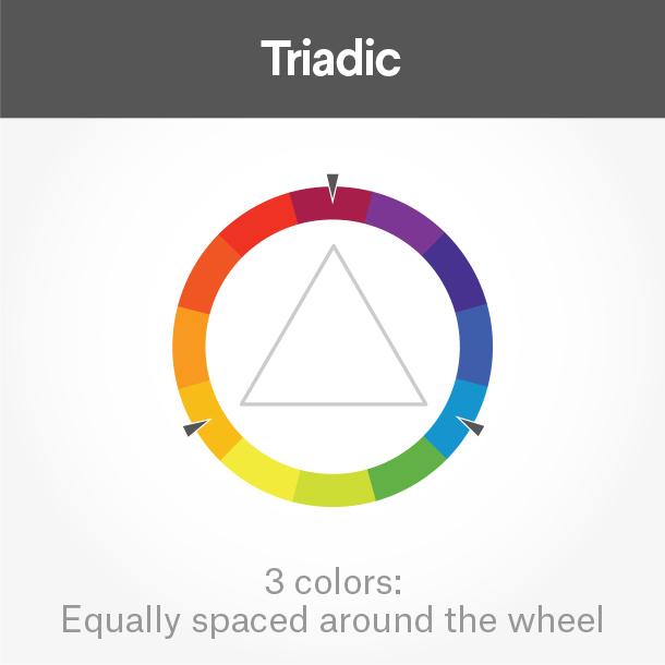 logo配色色轮三色和谐色-上海Logo设计公司logo设计最终指南