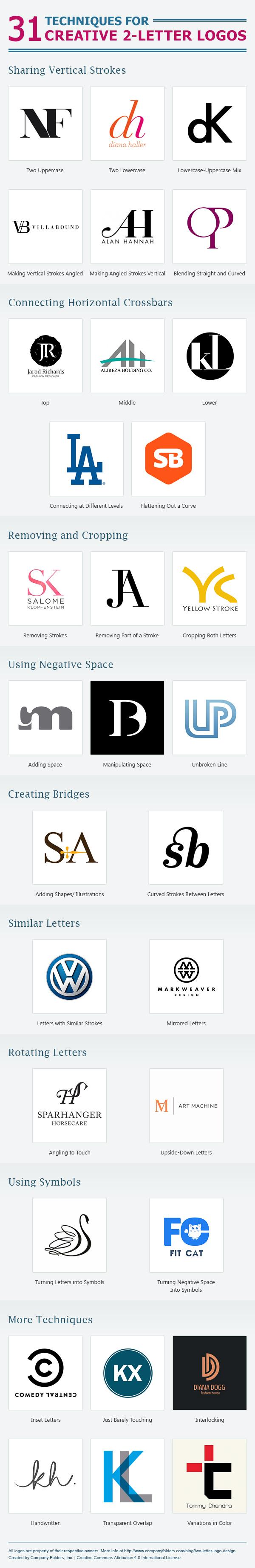 尚略logo设计公司教程:双字母logo设计的31种创意技巧