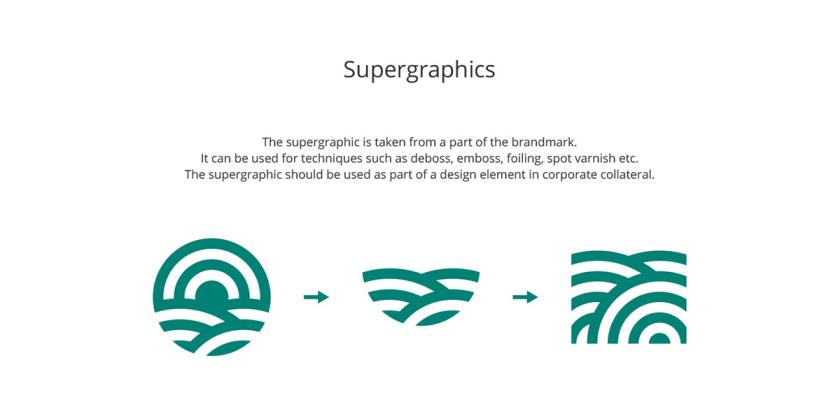 South East''s 人造丝纺织原料成分品牌logo设计vi设计-辅助元素
