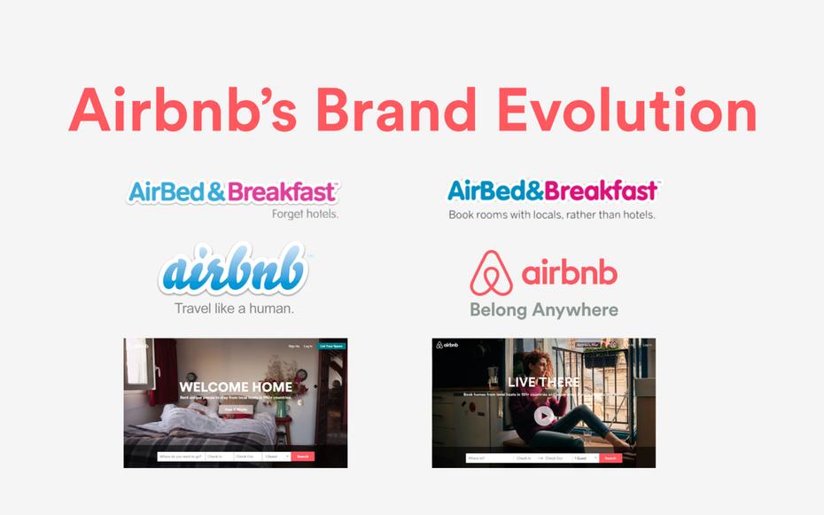 Airbnb品牌重塑