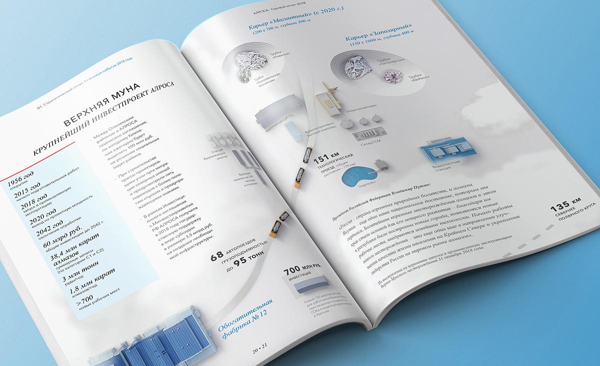 ALROSA珠宝年度报告画册设计,由珠宝模拟构建的建筑画面