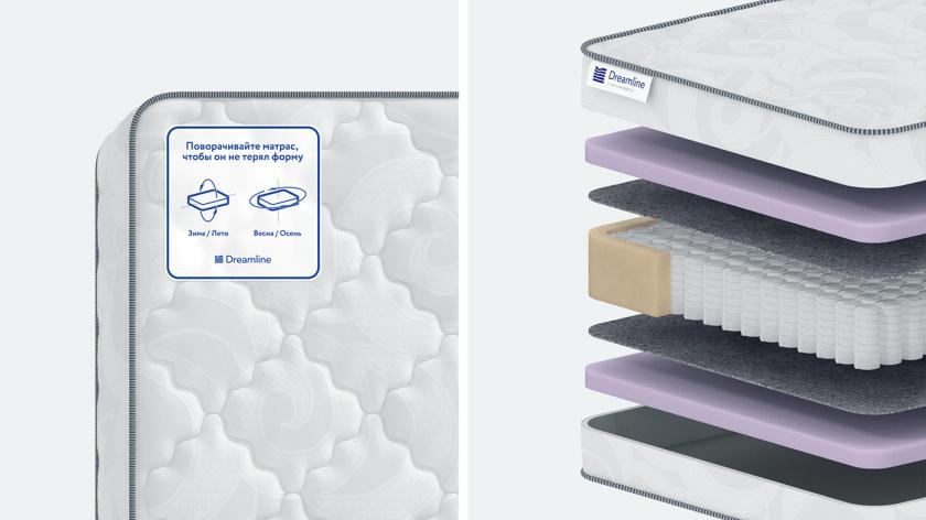 Dreamline 睡眠产品床垫寝具品牌logo设计vi-床垫产品结构模型