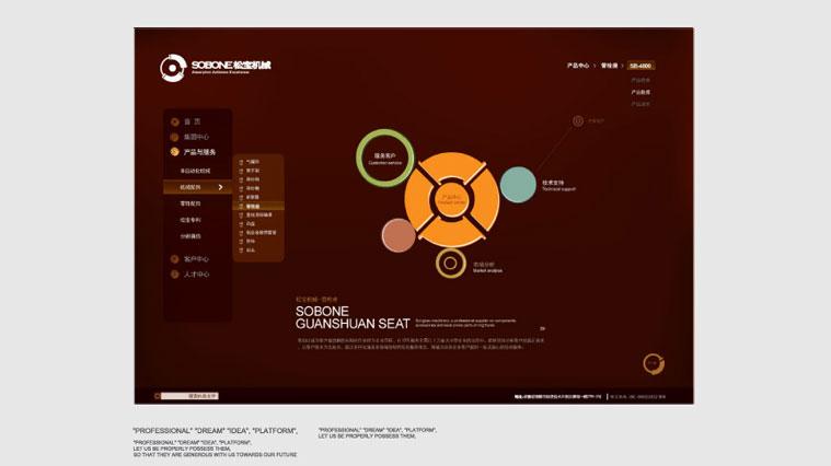 松宝纺织机械企业品牌VI设计-网站VI设计-上海VI设计公司10