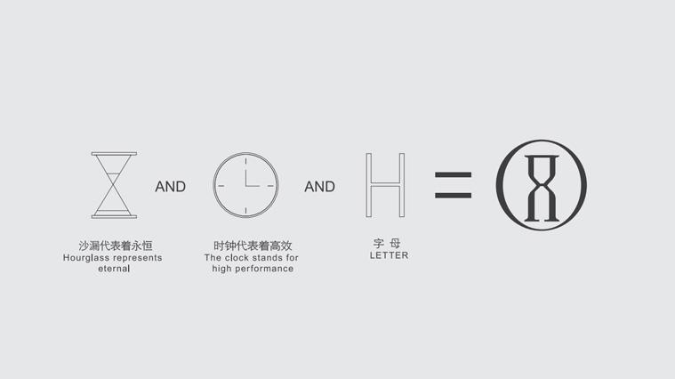 威海投资公司金融LOGO设计-上海LOGO设计公司-上海金融品牌策划设计公司1
