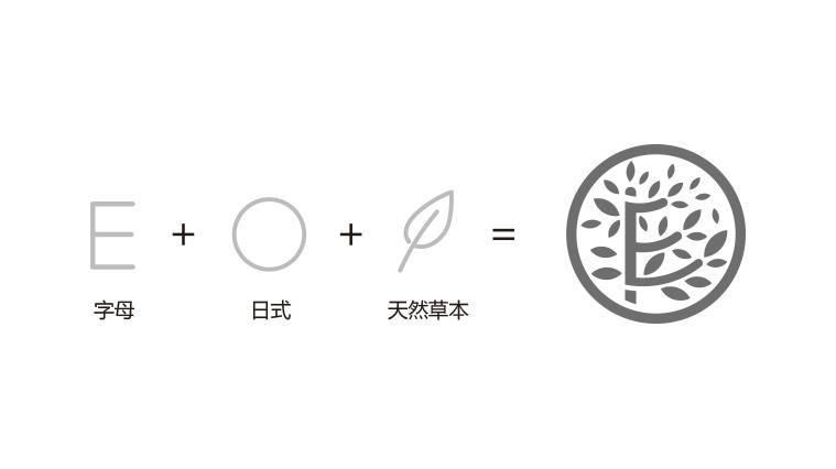 艺美道日式美容会所与护肤品品牌标志设计VI视觉形象设计-上海品牌设计公司2