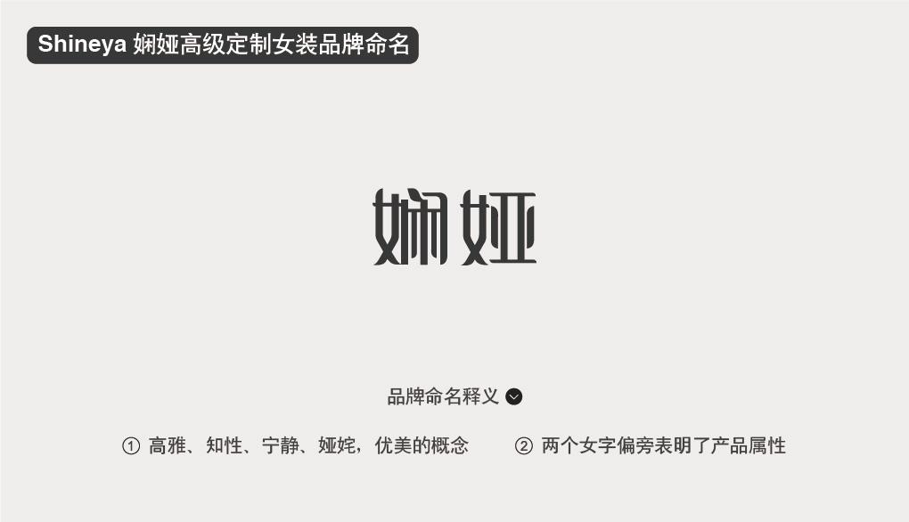 品牌命名商标起名-尚略上海品牌策划公司