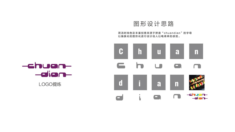 串电点烤串餐饮品牌logo设计VI设计