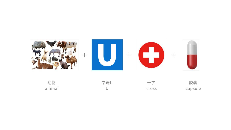 优力维unlvo动物兽药品牌logo设计